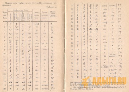 Адыгская письменность, как это было. Алфавиты Шоры Ногмова.