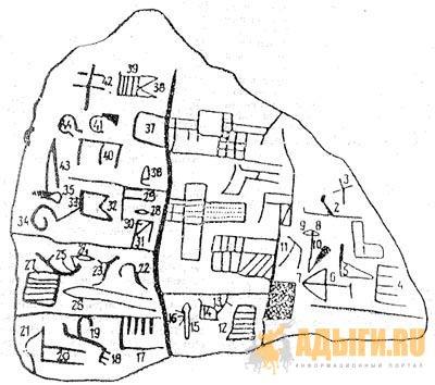 Характеристика бытовых памятников. Поселения майкопской культуры
