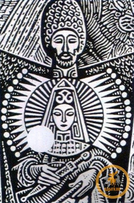 Иоганн де Галонифонтибус - Книга познания мира, 1404 г. Черкесия